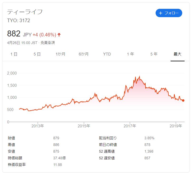 三菱ufjリース 配当 権利確定日