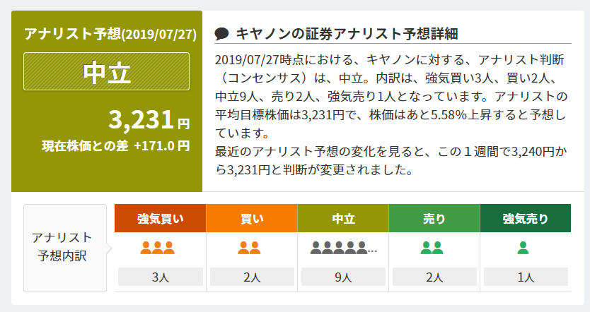 キャノン の 株価 キヤノン(株)【7751】:詳細情報