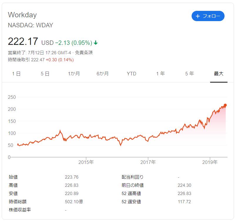 株 銘柄 米国 おすすめ