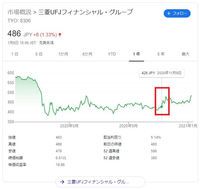 株価 ソリューションズ 新日鉄 住金